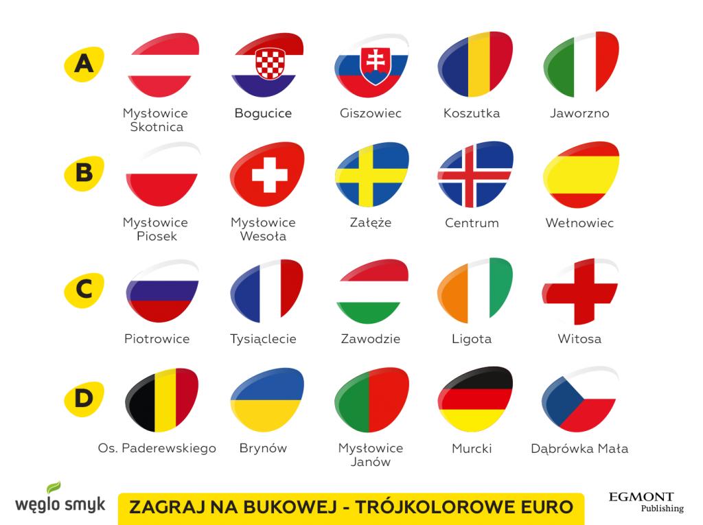 """Grupy VI edycji projektu """"Zagraj na Bukowej"""" - Trójkolorowe Euro"""